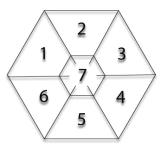ley del 7 (cuarto camino)